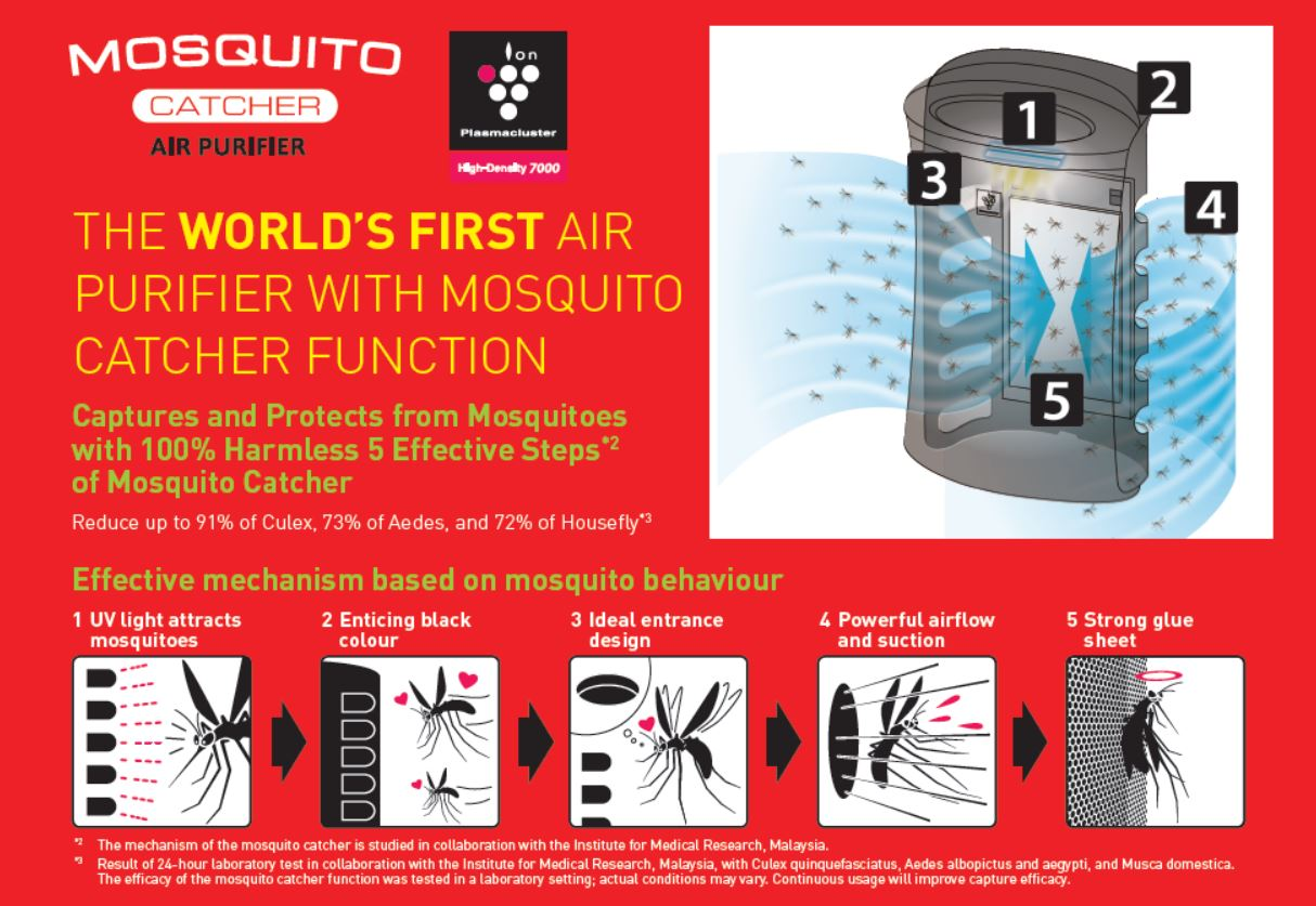 Sharp Air Purifier With Mosquito Catcher FP-FM40E-B